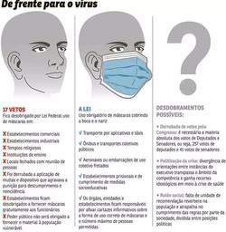 Entenda como fica a lei das máscaras após os vetos de Bolsonaro (Foto: Reprodução/Correio Braziliense)