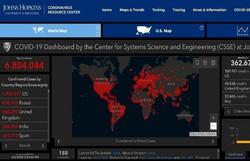 Universidade referência sobre Covid-19 interrompe contagem de dados do Brasil (Foto: Reprodução/Johns Hopkins)