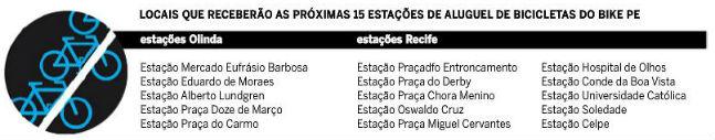 Rede vai ser estendida para além da região central. Bernardo Dantas/DP/DA Press (Bernardo Dantas/DP/DA Press)