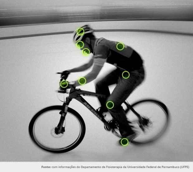 Clique aqui para conhecer mais riscos à saúde do ciclista.