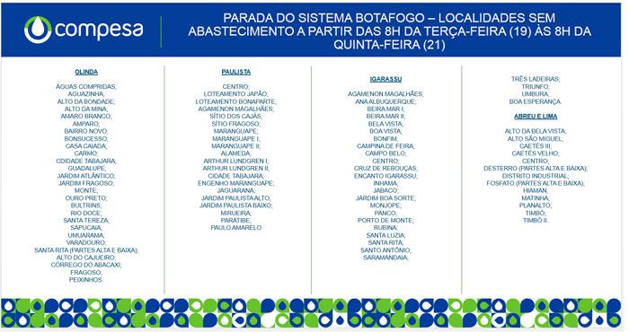 Foto: Compesa/Divulgação
