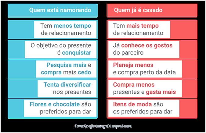 Foto: Divulgação/Google Brasil