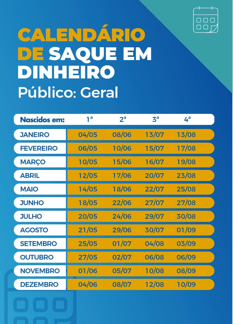 (Arte: Agência Brasil)