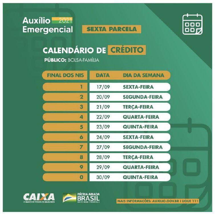 (Foto: Divulgação/Caixa)